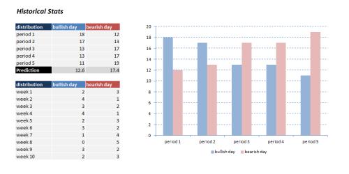 Forex quantitative analysis